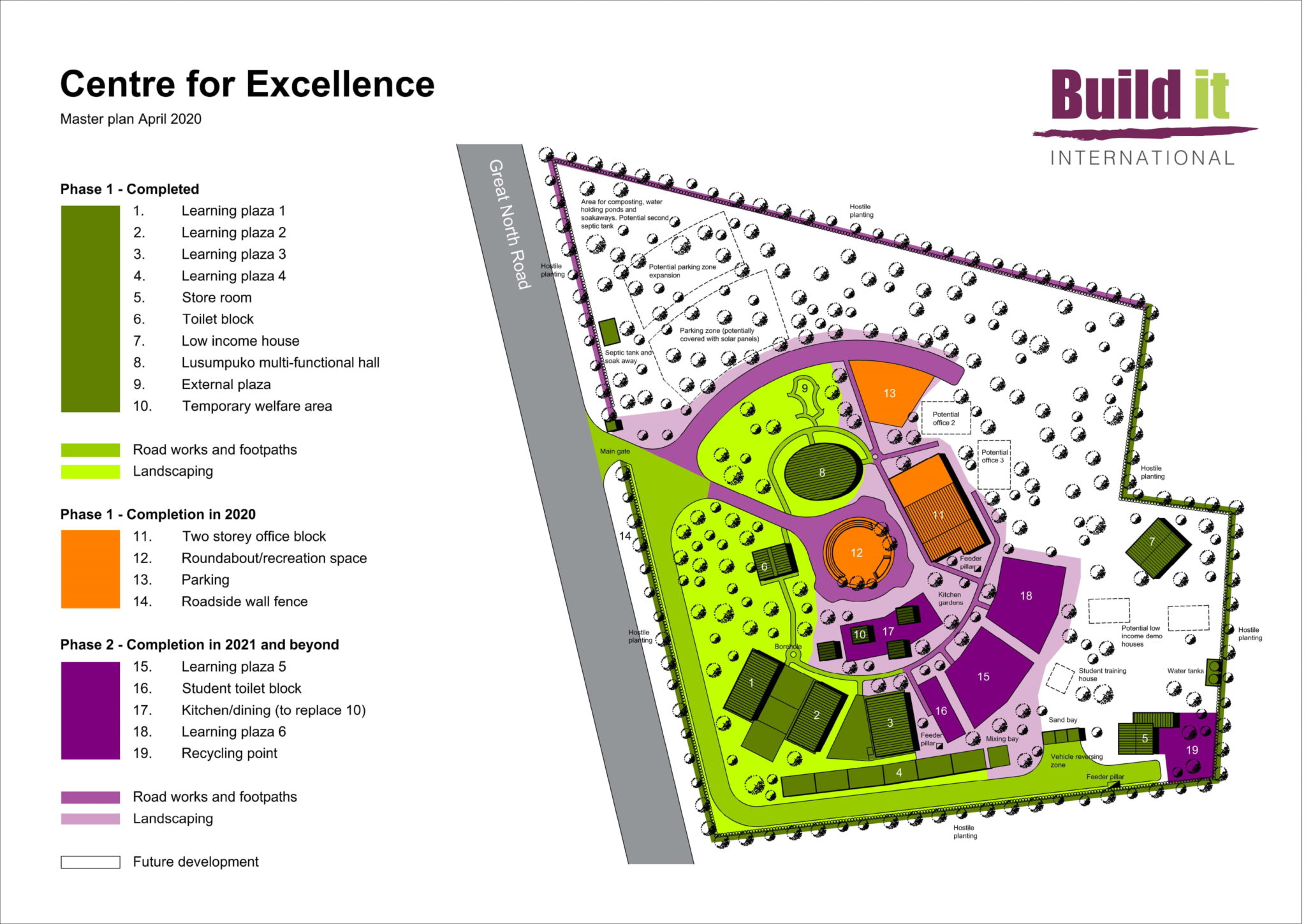 Build It Centre for Excellence Master Plan April 2020